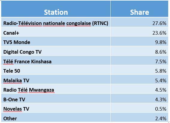 DRC TV Share.jpg