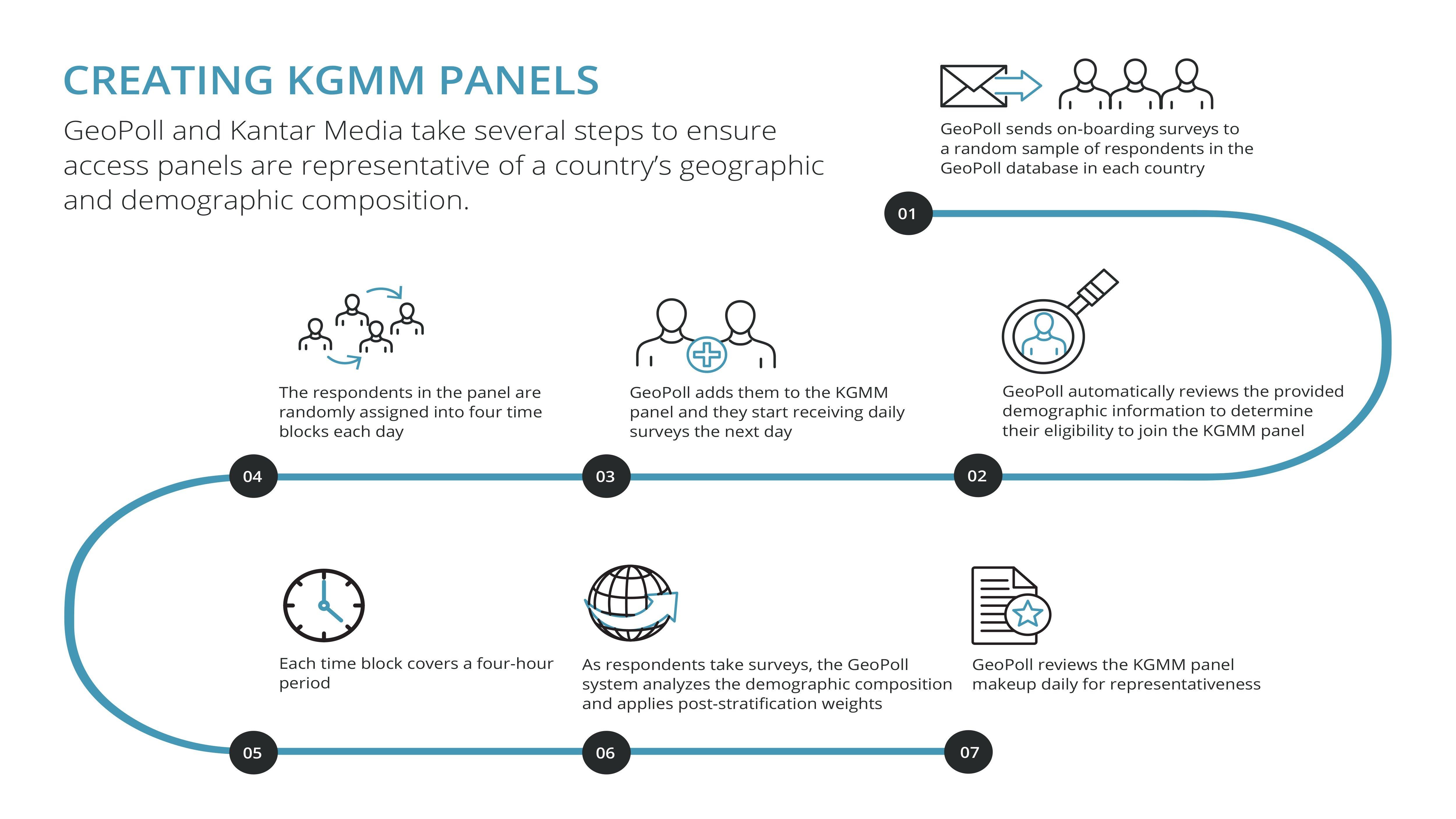 KGMM methodology_Panels.jpg